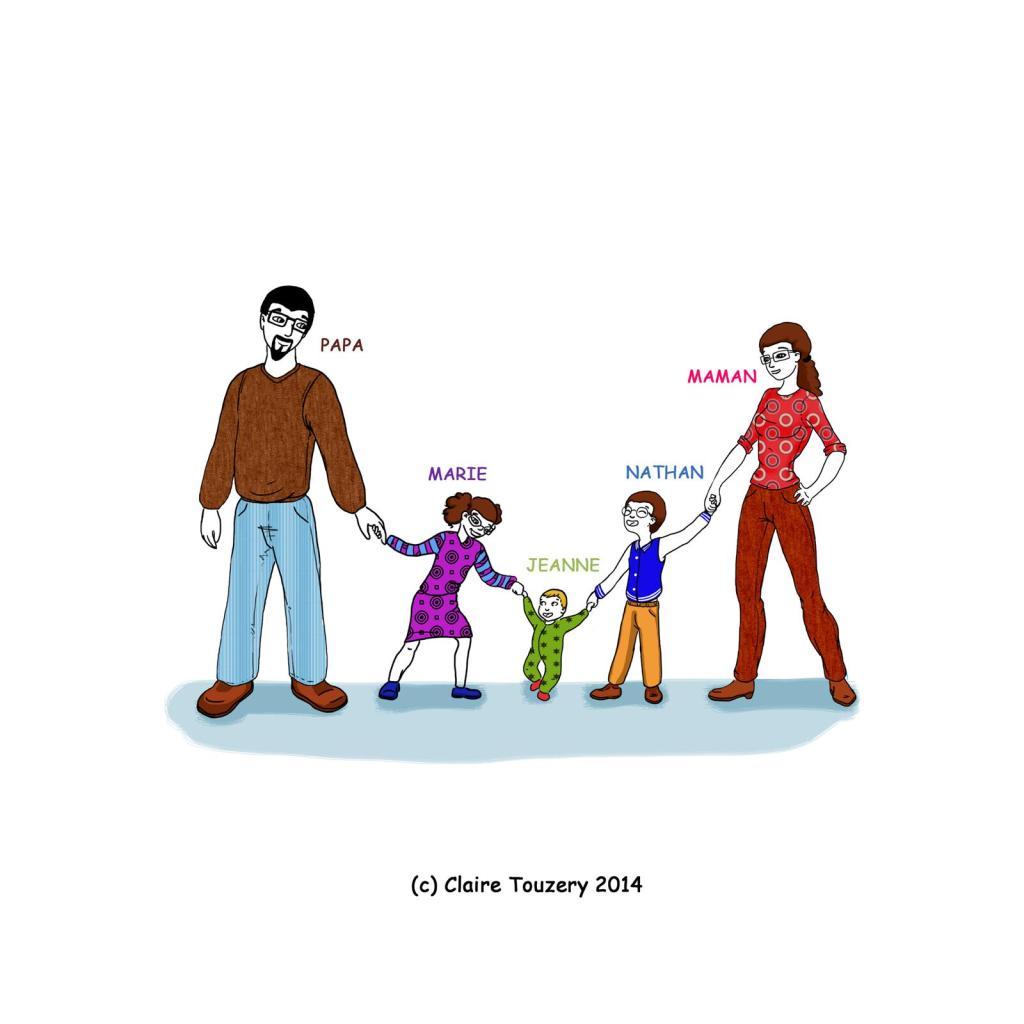 Présentation famille Recueil Blog